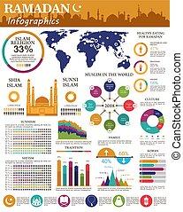 Información Ramadán para el diseño de religión islámica