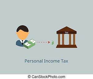 ingresos, gobierno, impuesto, personal, individuo, directamente, paga