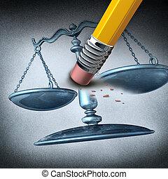 Injusticia y discriminación