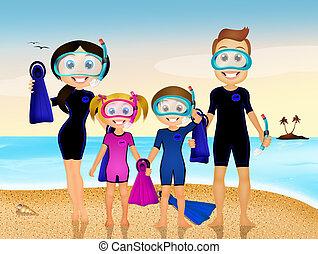 Inmersión familiar