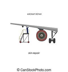 Inspección del avión. Reparación y mantenimiento