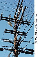 Instrucción de cables
