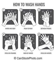 instruction., conjunto, lavado, iconos, mano, higiene, vector, manos limpias