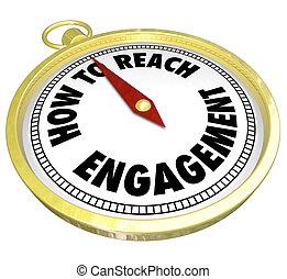 interacción, oro, compromiso, alcance, cómo, participación, compás
