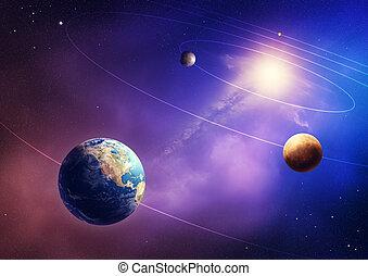 interior, planetas, sistema solar