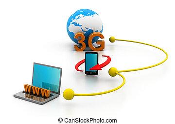 Internet en la 3G