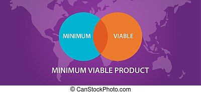 intersección, viable, mvp, círculo, mínimo, producto, proceso, diagrama