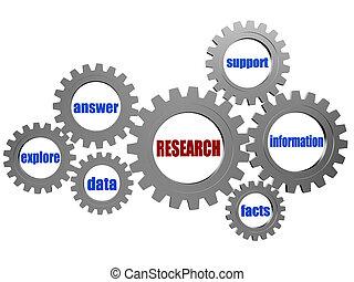 Investigación y palabras conceptuales en engranajes grises plateados