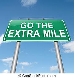 ir, mile., extra