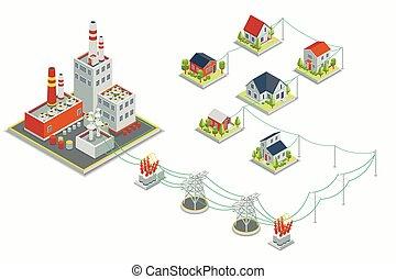 isométrico, concepto, energía eléctrica, powerhouse, vector, distribución, infographic., 3d