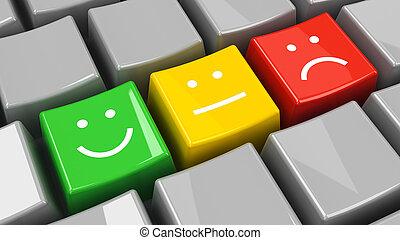 isometry, neutral, negativo, positivo, teclado