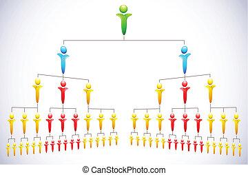 Jerarquía organizativa
