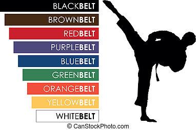 karate, plano de fondo