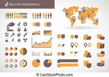 Kit de información relacionada con la industria