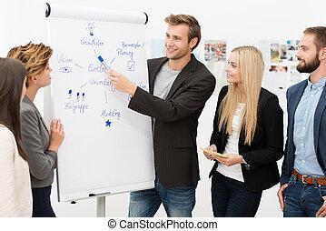 Líder de equipo dando una presentación