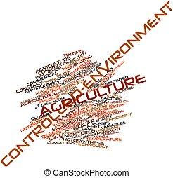 La agricultura controlada por el medio ambiente