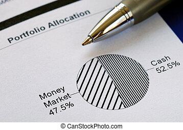La asignación de Portfolio ilustra la ventaja en un gráfico