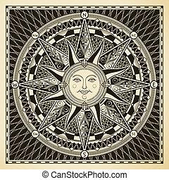 La brújula solar