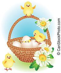 La canasta de Pascua
