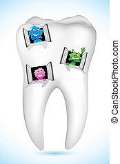 La casa de los dientes