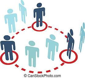 La clave de la conexión de la red social