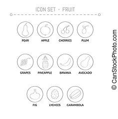 La colección de frutas