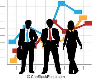 La compañía de ventas de negocios, gráficos de crecimiento