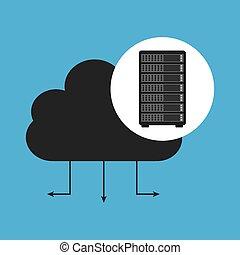 La conexión de la nube del servidor de Network