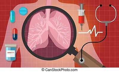 La cura de la anatomía médica para el cáncer de pulmón