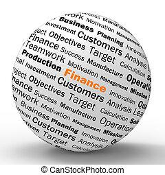 La definición de la esfera financiera muestra finanzas de negocios o ingresos