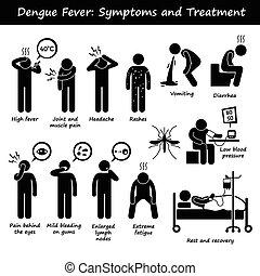 La dengue adquiere síntomas y tratamiento