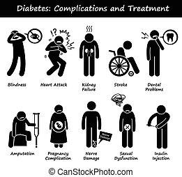 La diabetes complica el tratamiento