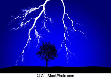 La energía pura y la electricidad simbolizan