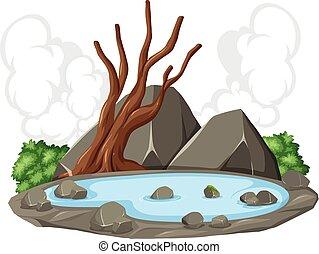 La escena de la naturaleza del estanque
