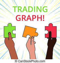 La escritura manual conceptual muestra gráficos comerciales. Las fotos de negocios representan los altos y bajos del período comercial y el precio de tres piezas de rompecabezas de rompecabezas de colores en diferentes manos de personas.