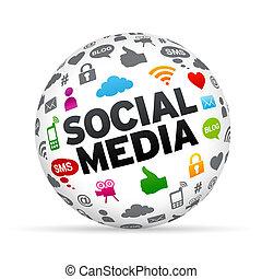 La esfera de los medios sociales