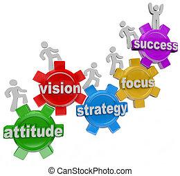 La estrategia de visión engrana a la gente para lograr el éxito