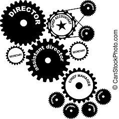La estructura de la compañía