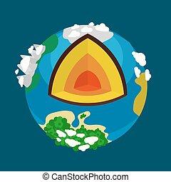 La estructura del vector planeta Tierra ilustración