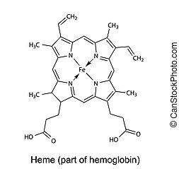 La fórmula química del hemo