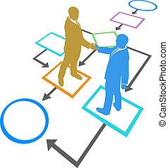 La gente de los negocios directivos, el proceso de liquidación