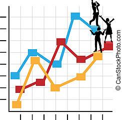 La gente de negocios celebra el éxito en la lista de crecimiento