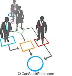 La gente de negocios soluciona los flujos de gestión