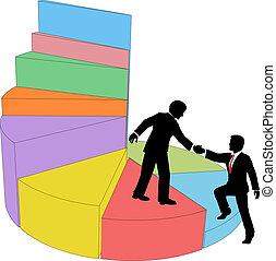 La gente que consulta ayuda a compartir el mercado