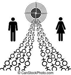 La ilustración de símbolos sexuales masculinos y femeninos tiende hacia el objetivo.