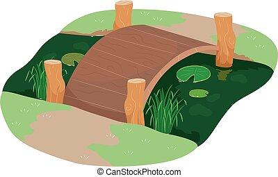 La ilustración del jardín del puente Pond