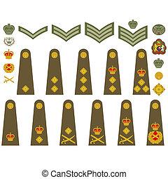 La insignia del ejército británico