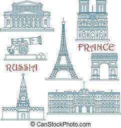 La línea delgada de Rusia y Francia