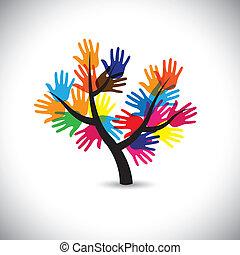 La mano colorida y las huellas de la palma como hojas y flores de vecto
