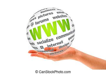 La mano sostiene una esfera de WWW 3D